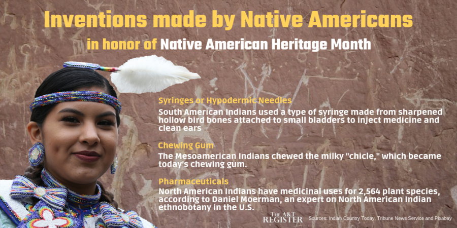 Celebrating Native American Heritage in the Shadow of Thanksgiving