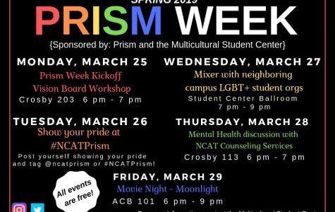 NCAT PRISM Week