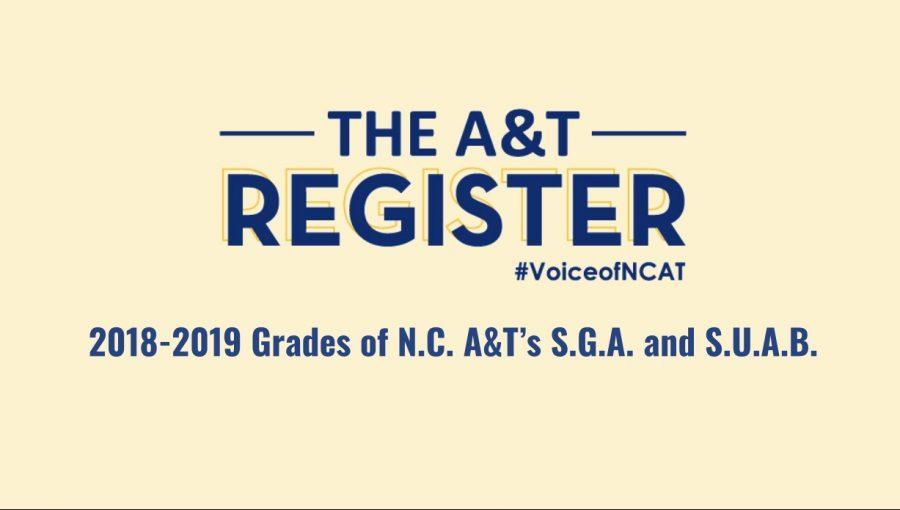 2018-2019+SGA+%26+SUAB+Grades
