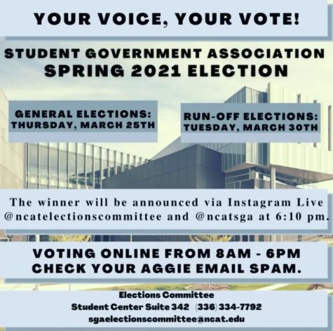 Courtesy of N.C. A&T Elections Committee